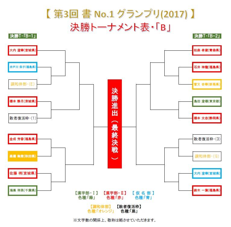 グランプリ-2017・決勝T-B-01-0618-1420