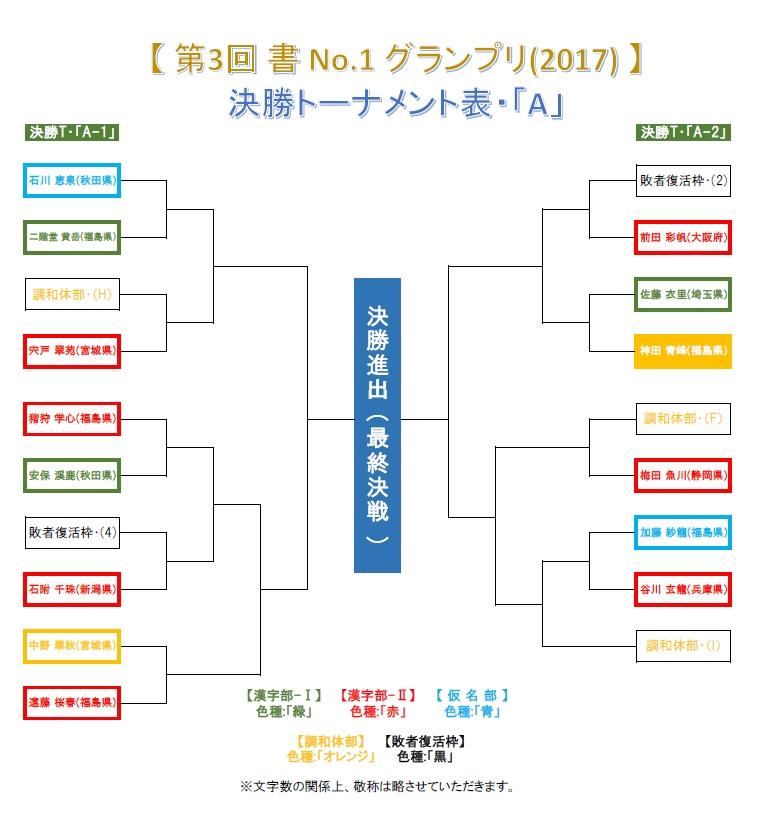 グランプリ-2017・決勝T-A-02-0618-1635