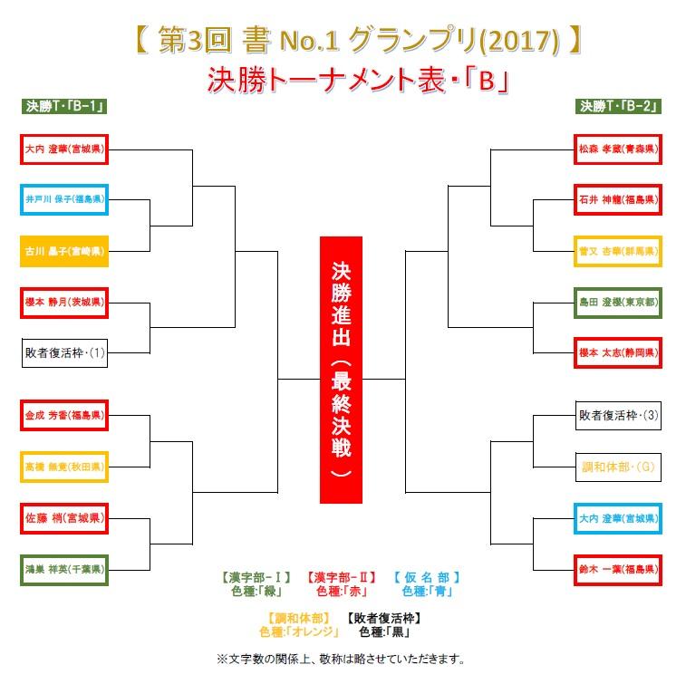 グランプリ-2017・決勝T-B-01-0619-1504