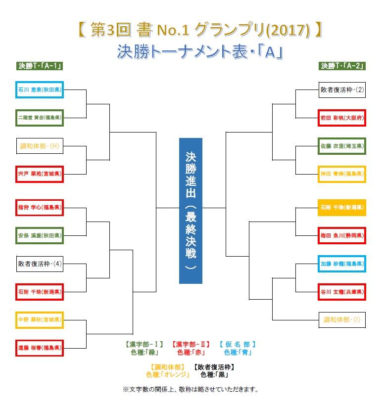 グランプリ-2017・決勝T-A-02-0619-1906