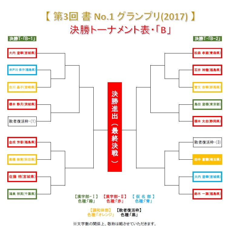 グランプリ-2017・決勝T-B-02-0620-0930