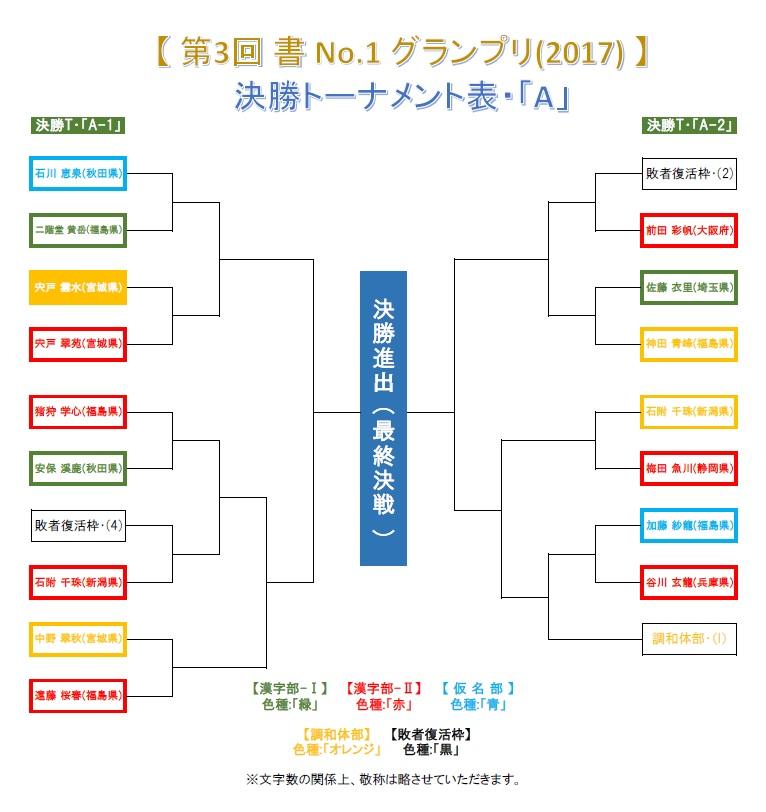 グランプリ-2017・決勝T-A-01-0620-1320