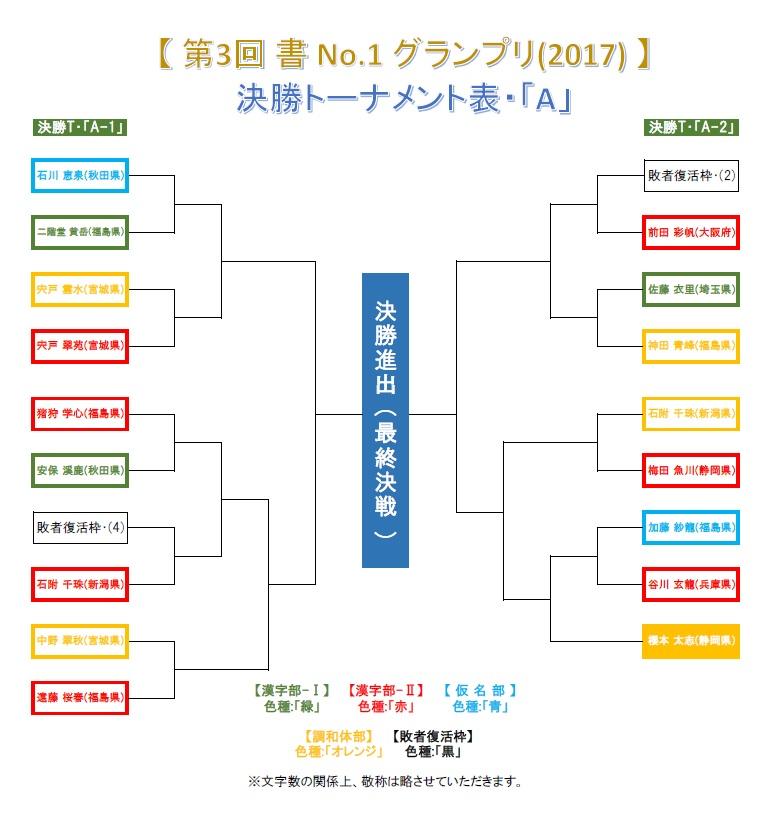 グランプリ-2017・決勝T-A-02-0620-1730