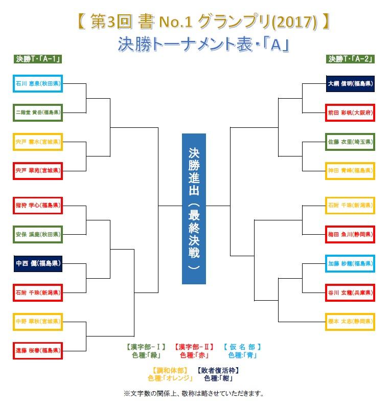 グランプリ-2017・決勝T・完成版-A-0624-1200