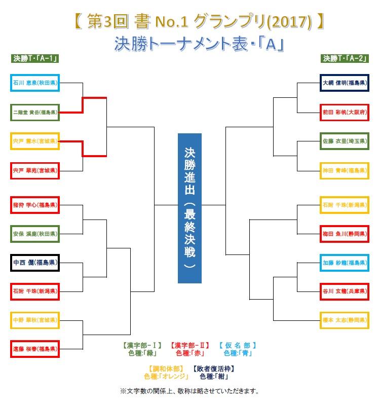 決勝トーナメント・A-1-2・結果発表画像-2017-0624-1618