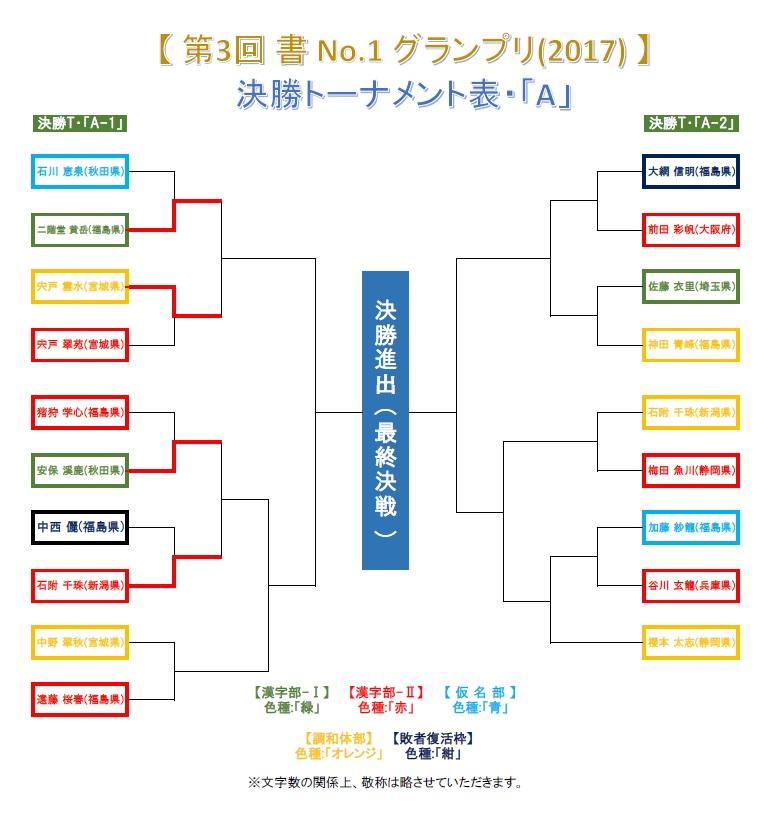 決勝トーナメント・A-1-1-4・結果発表画像-2017-0625-1718