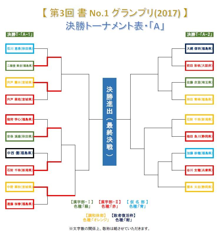 決勝トーナメント・A-1-1-5・結果発表画像-2017-0626-0644