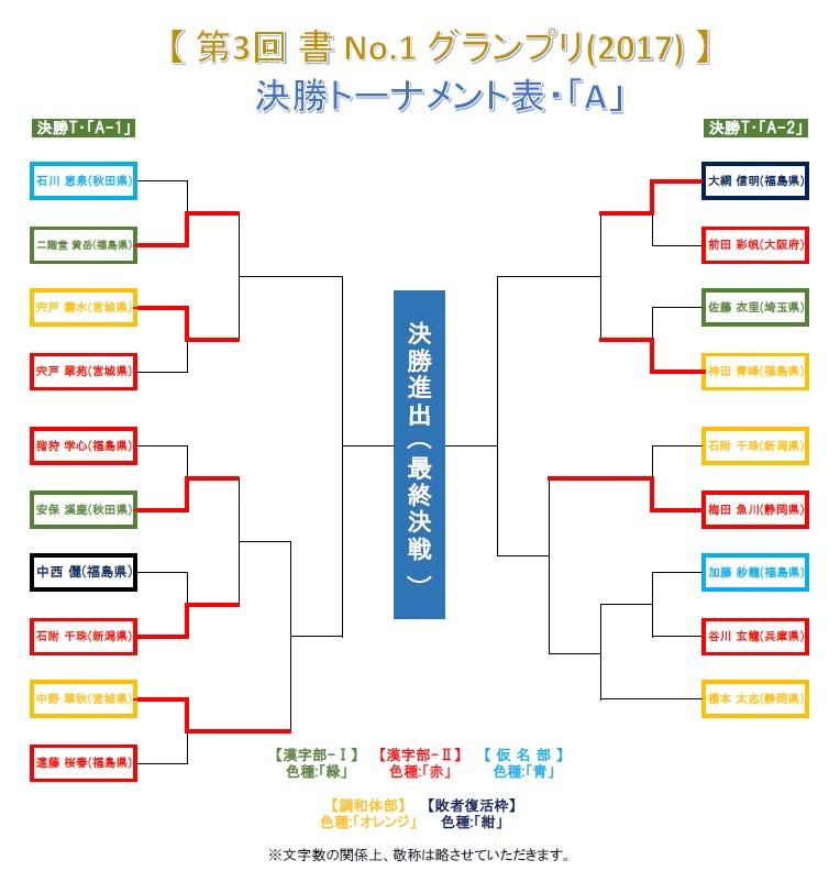 決勝トーナメント・A-2-1-8・結果発表画像-2017-0626-1722