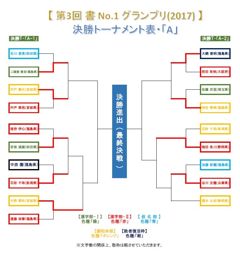 決勝トーナメント・A-2-1-9・結果発表画像-2017-0627-0800