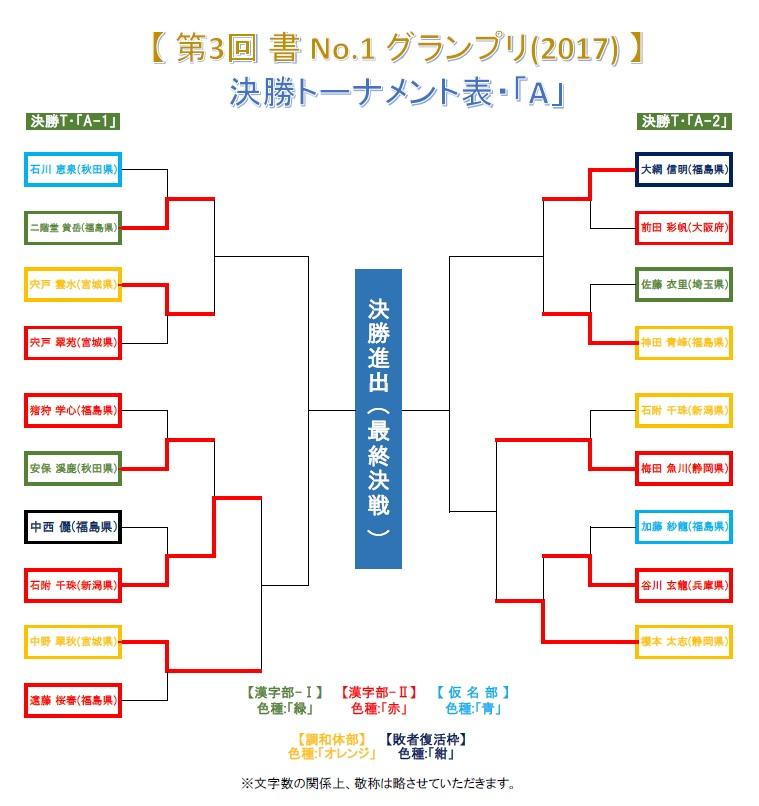 決勝トーナメント・A-2-2回戦・結果発表画像-2017-0630-1452