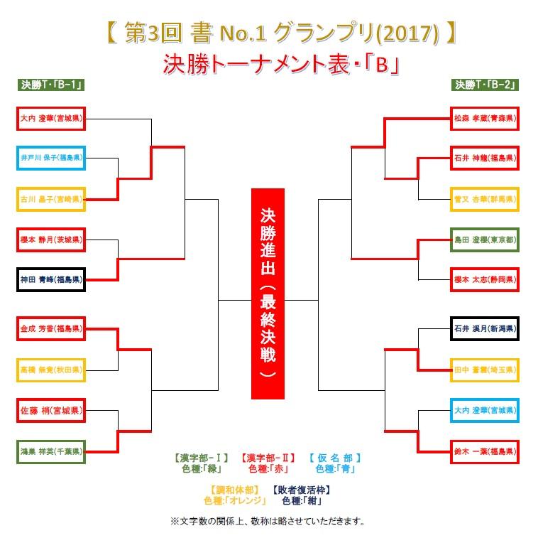 決勝トーナメント・B-2-2回戦・結果発表画像-2017-0701-1158