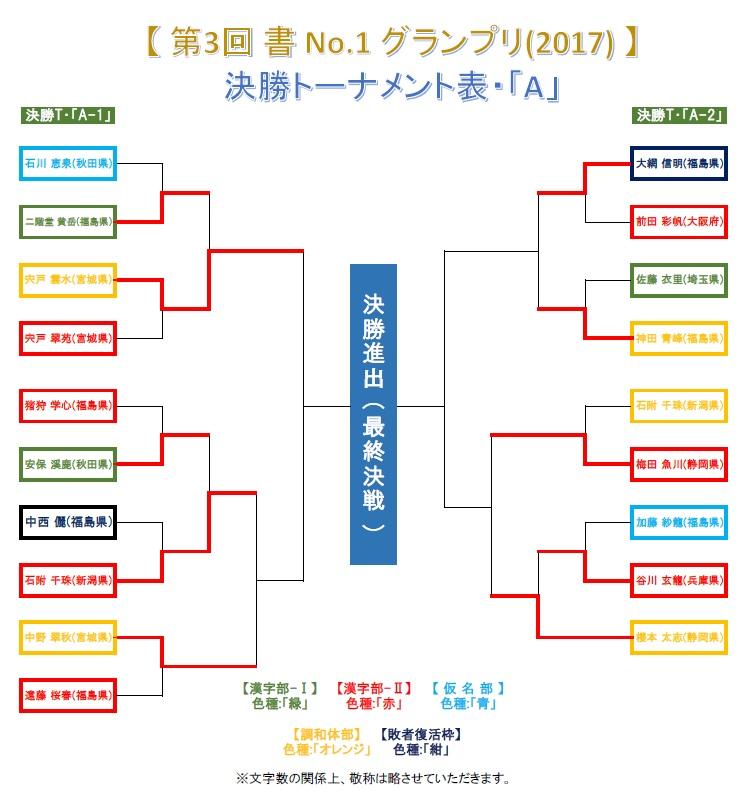 決勝T・A-1-ベスト16戦-1・結果発表画像-2017-0701-1856