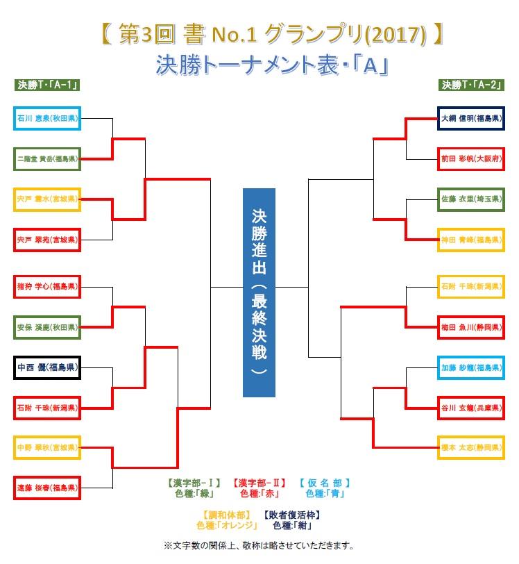 決勝T・A-1-ベスト16戦-2・結果発表画像-2017-0702-0900