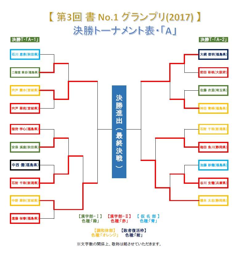 決勝T・A-2-ベスト16戦-2・結果発表画像-2017-0702-1531