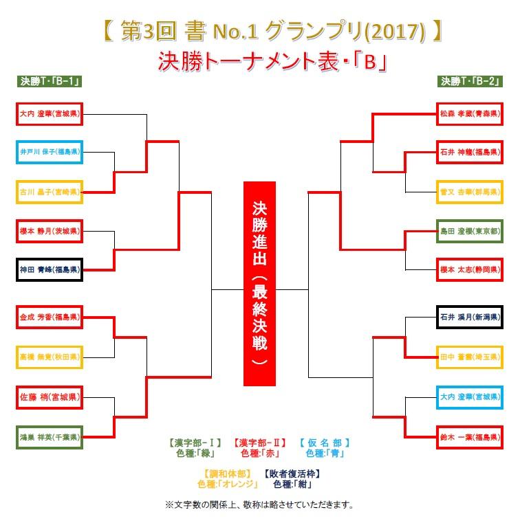 決勝T・B-2-ベスト16戦-1・結果発表画像-2017-0704-0759