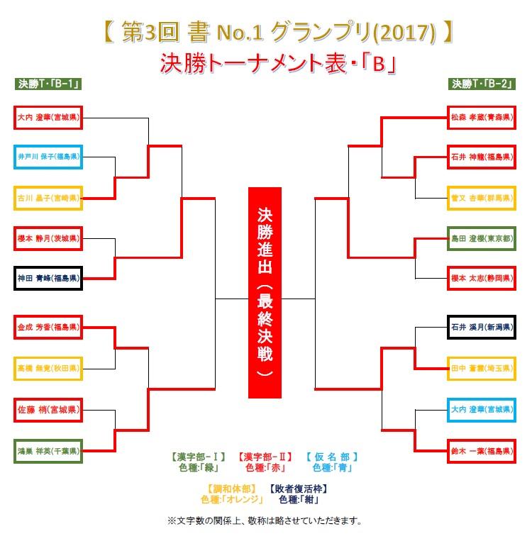 決勝T・B-2-ベスト16戦-2・結果発表画像-2017-0704-1213