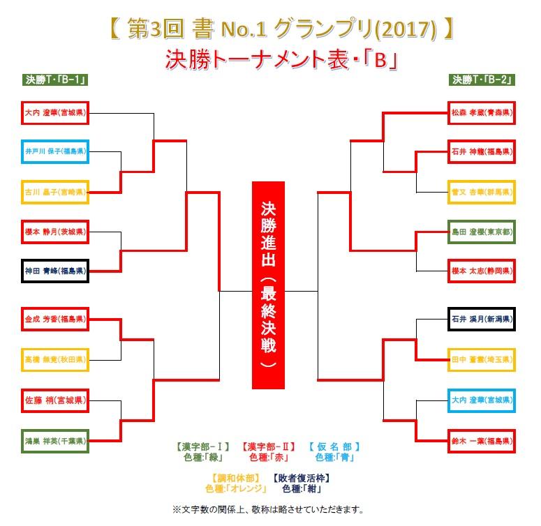 決勝T・B-1-準々決勝・結果発表画像-2017-0705-1239