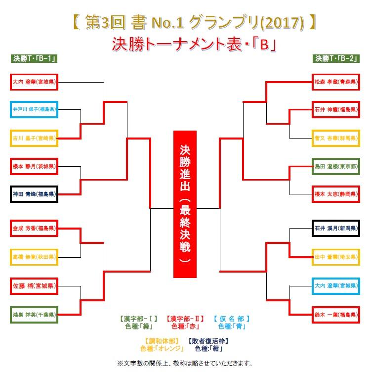 決勝T・B-2-準々決勝・結果発表画像-2017-0705-1913