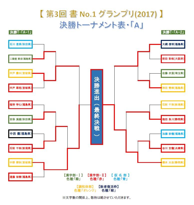 決勝T・A-準決勝・結果発表画像-2017-0706-1601
