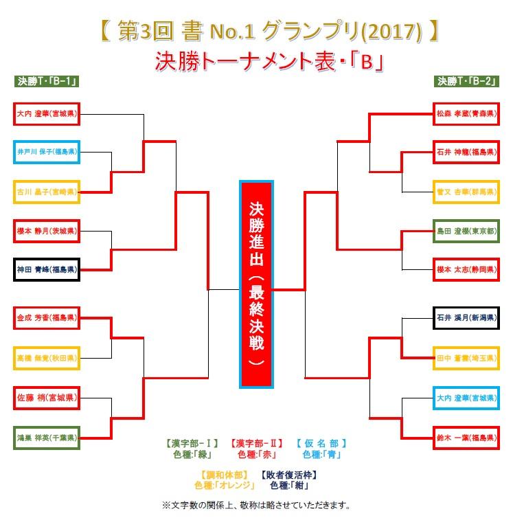 決勝T・B-準決勝・結果発表画像-2017-0706-1907