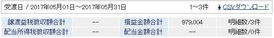 2017-5 譲渡益税明細