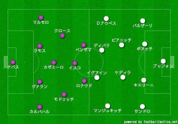 0608CL決勝スタメン