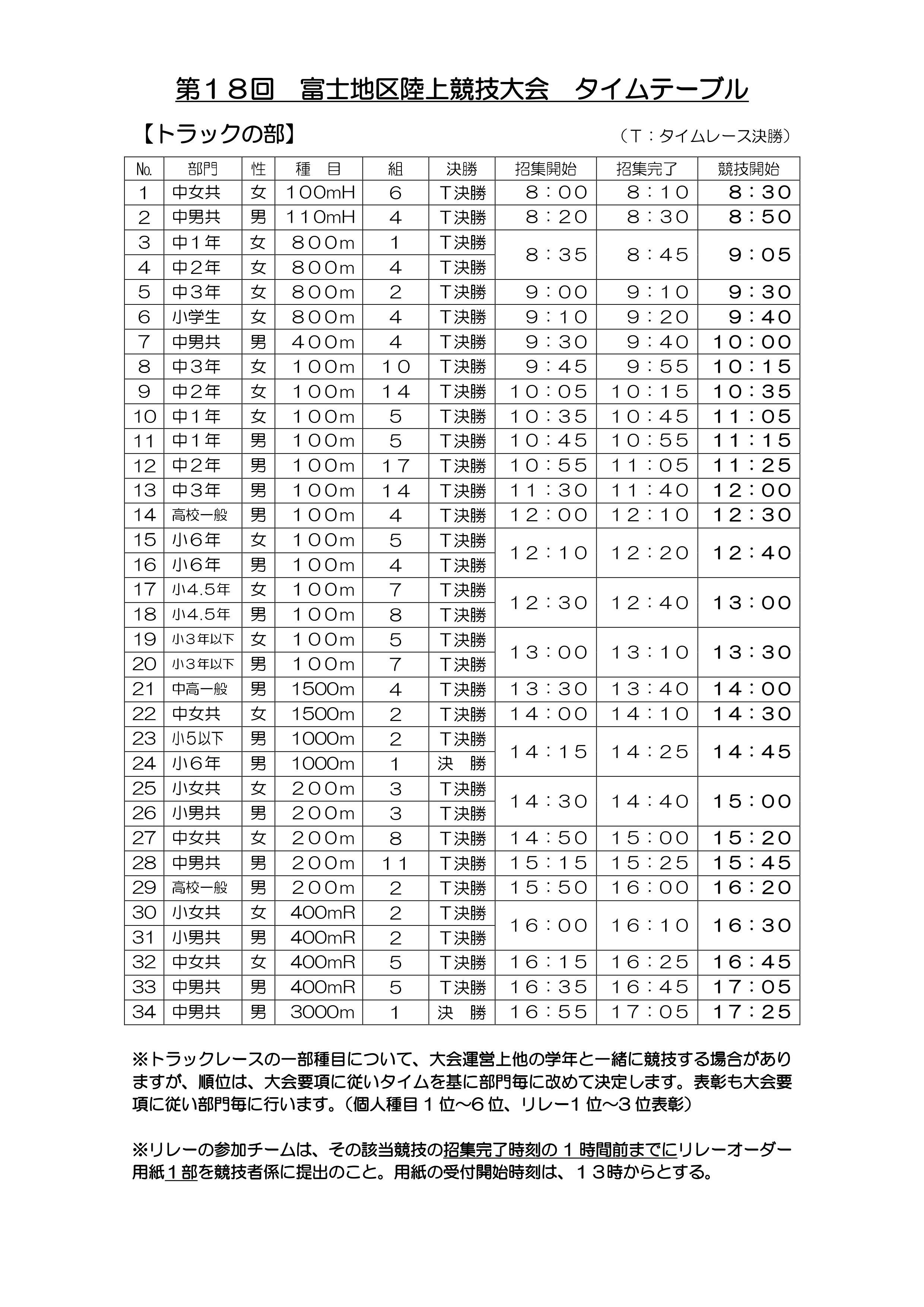 fujiTT1705201