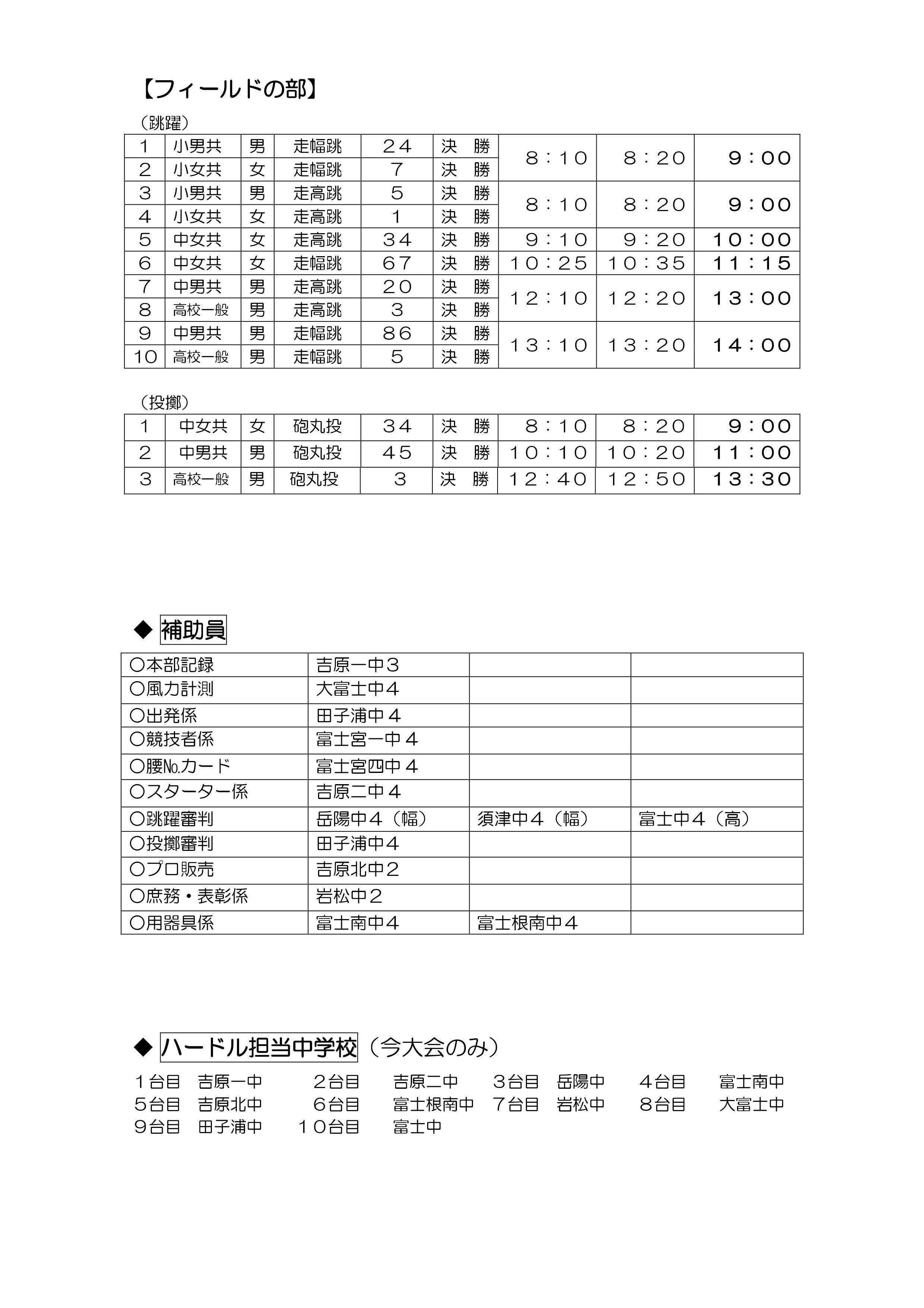 fujiTT1705202