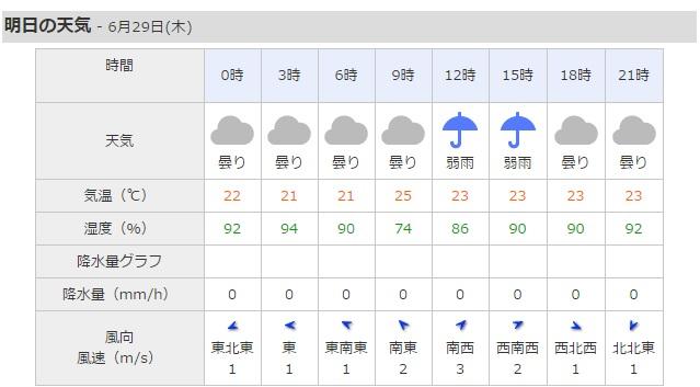 6月29日天気