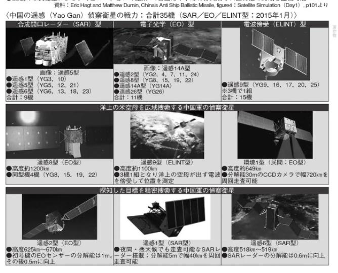中国衛星1