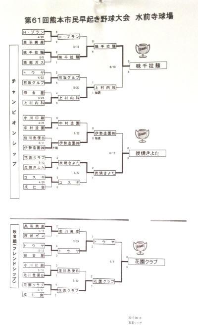 2017-06-16 11.04.04水前寺