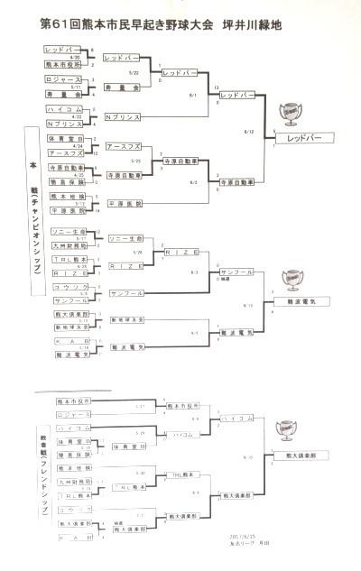 2017-06-16 11.10.39坪井川