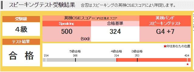 英検4級スピーキングテスト