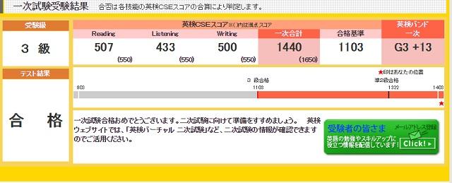 英検3級1次試験合格