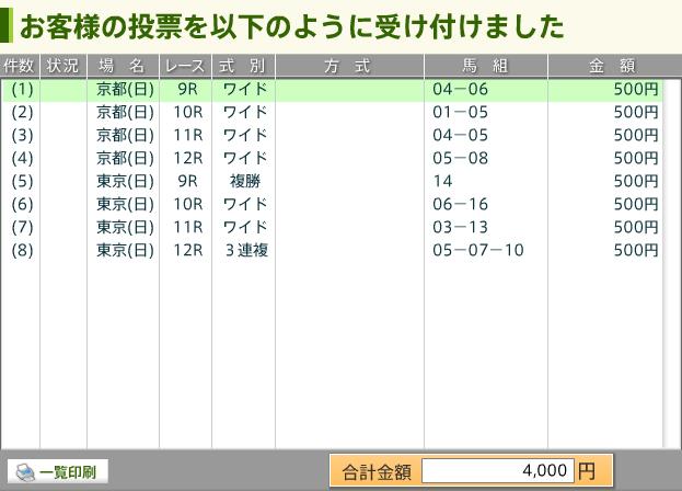 17/05/21 投票内容