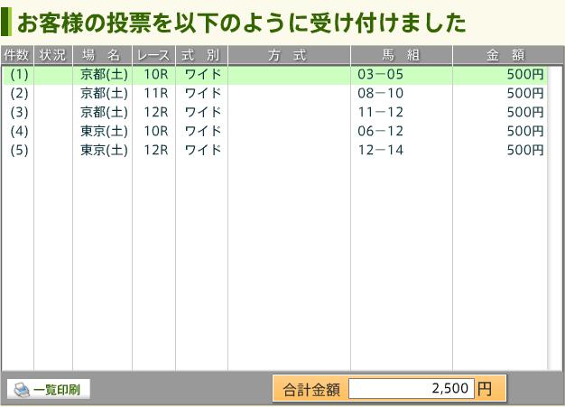 17/05/27 投票内容