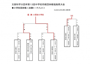 kessyo_syo_20170702.jpg