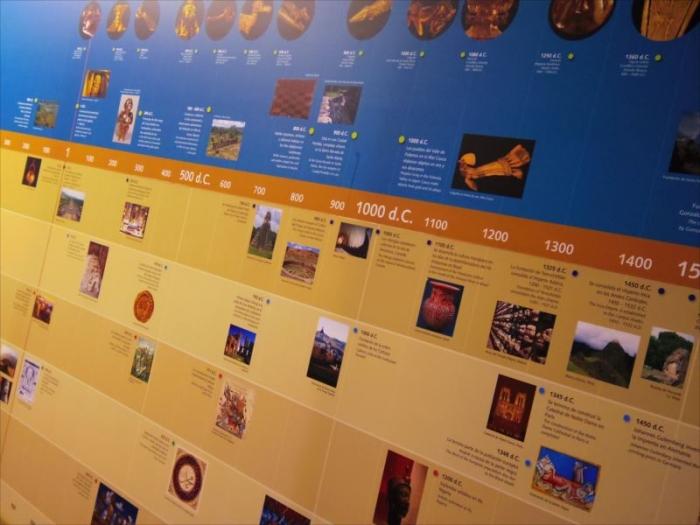 黄金博物館 (14)