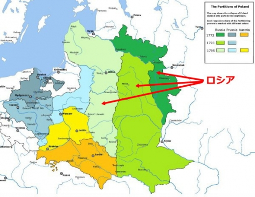 ロシアユダヤポーランド分割1