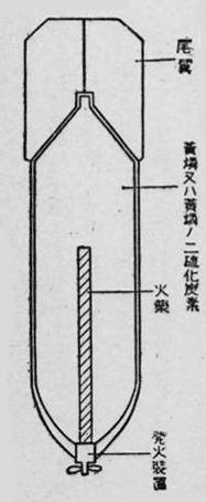 東京大空襲黄燐焼夷弾1