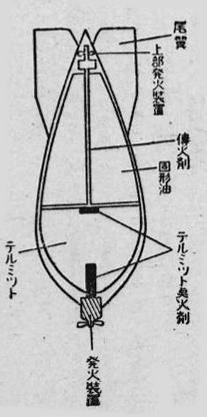 東京大空襲油脂焼夷弾1