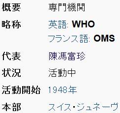 wiki世界保健機関