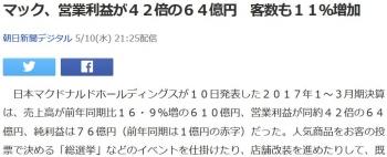 newsマック、営業利益が42倍の64億円 客数も11%増加
