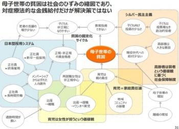 """news経産省若手による""""日本なんとかしないとヤバい""""的資料に注目集まる 「作者たちで政党作れ」「恐ろしいことが書かれてる」4"""