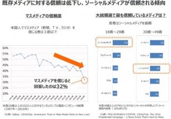 """news経産省若手による""""日本なんとかしないとヤバい""""的資料に注目集まる 「作者たちで政党作れ」「恐ろしいことが書かれてる」5"""
