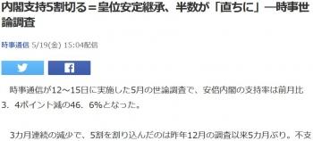 news内閣支持5割切る=皇位安定継承、半数が「直ちに」―時事世論調査