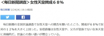 news<毎日新聞調査>女性天皇賛成68%