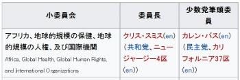 wikiアメリカ合衆国下院外交委員会