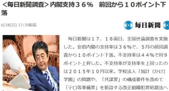 news<毎日新聞調査>内閣支持36% 前回から10ポイント下落