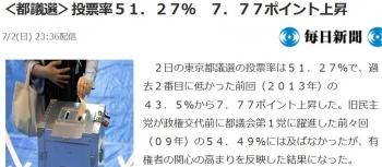 news<都議選>投票率51.27% 7.77ポイント上昇